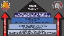academy pathway 2019.20.jpg